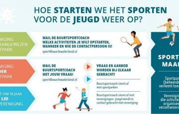 Sporten voor de jeugd